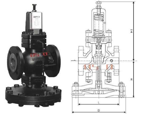 本25P系列斯派沙克蒸汽减压阀是本公司参考国外先进产品而研制开发成功的新型先导式超大膜片减压阀,本斯派沙克蒸汽减压阀产品在普通减压阀的基础上做了很大的改进。膜片采用了新型材料。并大大加工了工作面积,因些阀门上游压力或下游负荷细微的变化都能及时准确的反馈到主阀膜片,来调节主阀的开度,确保下游压力的稳定。 本斯派沙克蒸汽减压阀产品的另一个突出的特点为:同一个减压阀体上可安装和互换多个导阀,在稳压的同时,实现温度制造、上游压力的控制、远程的开关控制等。