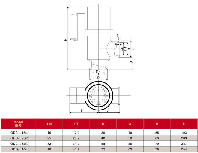 产品简介: 此高真空挡板阀系列分为手动、气动和电磁三种驱动方式,在结构上设计合理,外形上美观,还具有动作平稳等特点。 产品特点: 标准化、模块化设计,易于更换及维修;便于清洁的设计;电磁阀采用节能设计,体积小。 GDC-J型电磁高真空挡板阀是以电磁为动力直接带动阀板动作,使阀门开启或关闭。电磁高真空挡板阀适用于真空系统中,用来切断或导通气流。电磁高真空挡板阀适用介质为纯净空气和非腐蚀性气体。带反馈信号。